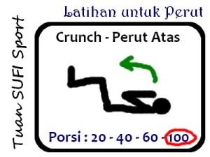 LatihanPerut - crunch(atas)