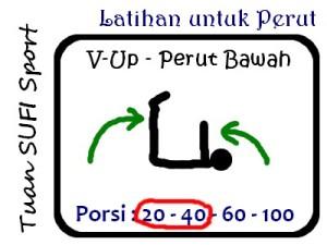 LatihanPerut - v-up(bawah)